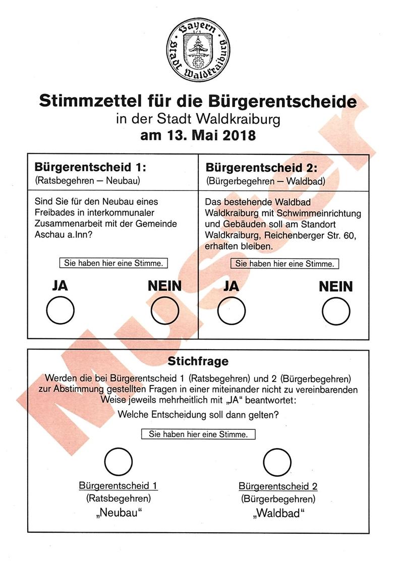 Berühmt Nach Der Effekthochzeitsschablone Ideen - Entry Level Resume ...