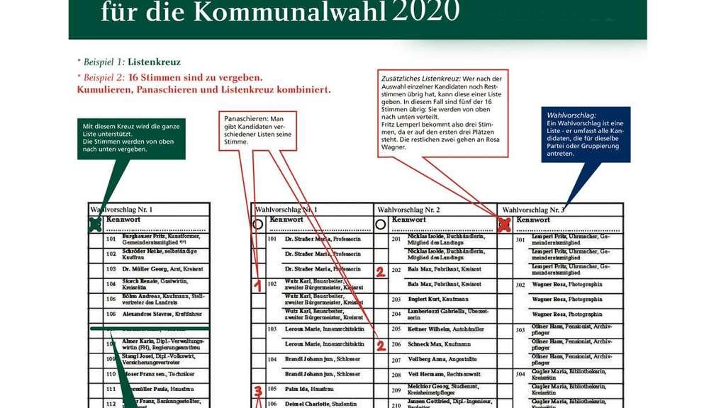 Kommunalwahl Bayern Liste Aufstellen