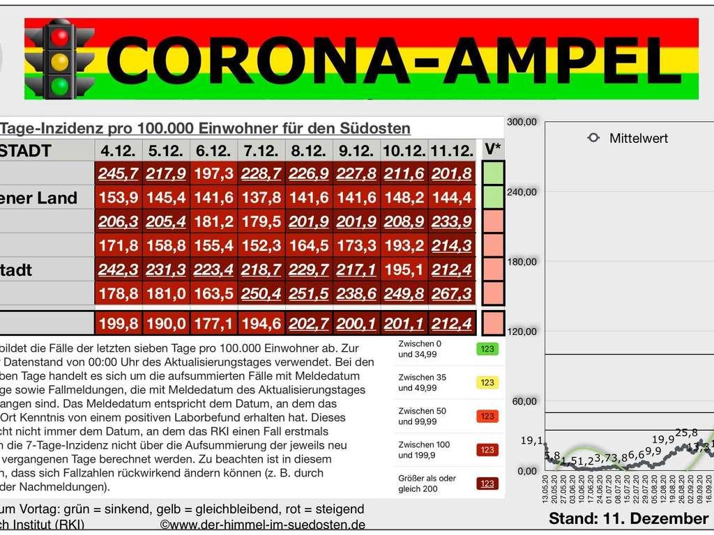Nrw Corona Fallzahlen